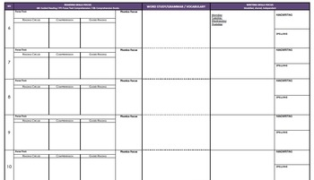 English Australian Curriculum Planning Templates Years 1 to 6 (A3 size)