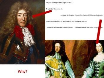 English Bill of Rights - 1689