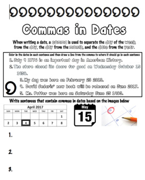 English Cheat Sheet Doodle Notes -Commas with dates