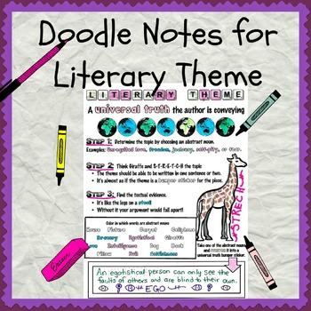 English Cheat Sheet Doodle Notes -Literary Theme
