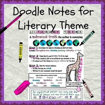 English Cheat Sheet Doodle Notes -Literary Theme