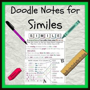 English Cheat Sheet Doodle Notes -Simile