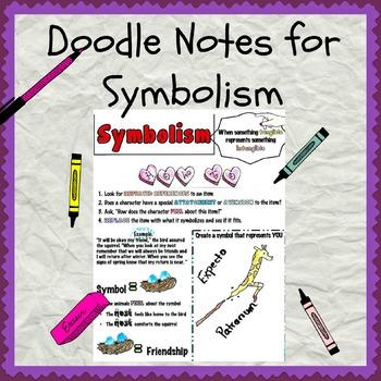 English Cheat Sheet Doodle Notes -Symbolism