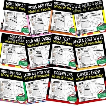 English Civil War Activity, Wheel of Knowledge (Interactive Notebook)