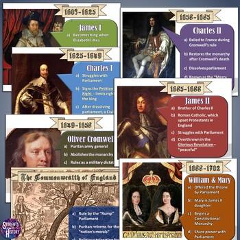 English Civil War, Glorious Revolution, & Limiting the Monarchy Presentation