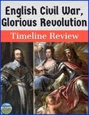 English Civil War Timeline Review