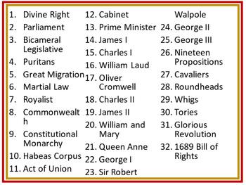 English Civil War Word Wall Pennants (World History)