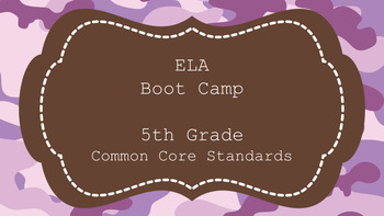 English Common Core Entire Year Review-Literature/Informational Text (Boot Camp)