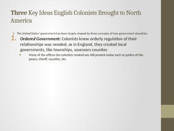 English Contributions to U.S. Government Principles