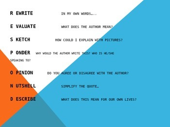 English Daily Quotes Powerpoint- for Response Journals