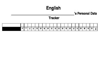 English Data Tracker