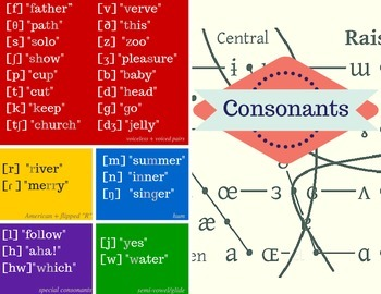 English Diction for Singers - Consonants