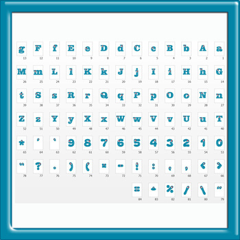 English Digital Letters, numbers and symbols decorate classroom - Pencil
