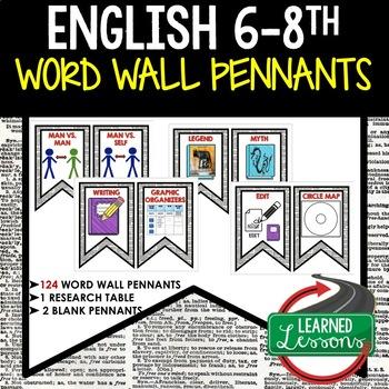 English ELA Common Core Word Wall Pennants (Grades 6-8), English Word Wall