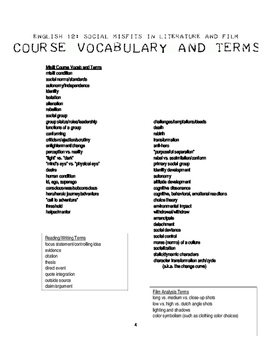 English Elective Course Syllabus -- Just a look at the course outline