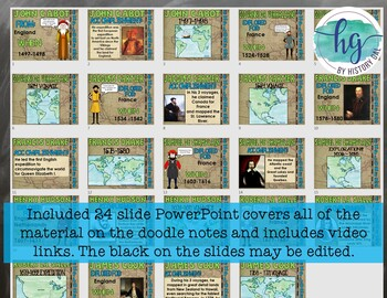 English, French, and Dutch Explorer Doodle Notes