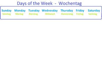 English - German Days of the Week
