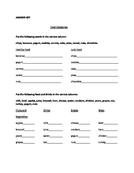 English - Grade 3 & 4 - Vocabulary Worksheet - Nutrition
