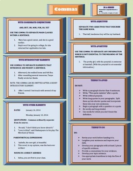 English Grammar Cheat Sheet