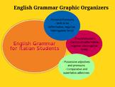 English Grammar Graphic Organizers