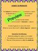 English Grammar: Subject & Predicate