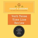 English Grammar Verb Tenses: Time Line Review