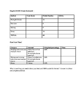 English 1 Eoc Prep Worksheets Teaching Resources Tpt