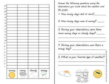 Interactive Science Journals for Kindergarten/1st:Earth/Sky,Seasons & more