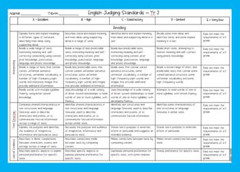 English Judging Standards - Year 2