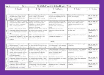 English Judging Standards - Year 6