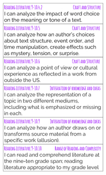 """English Language Arts  9 and 10 Common Core State Standards """"I can"""" printables"""
