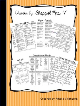 English Language Arts Charts - Grammar, Literature, Writing and more