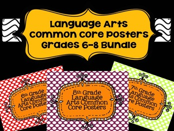 English Language Arts Common Core Poster BUNDLE for Grades 6-8