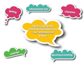 English Language Arts Common Core Speech Bubble Posters fo