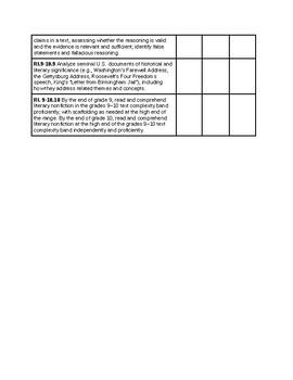 English Language Arts Common Core Standards Checklist (grades 9-12)