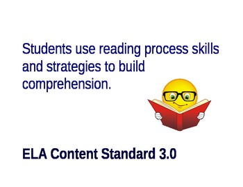 English Language Arts Content Standards Posters