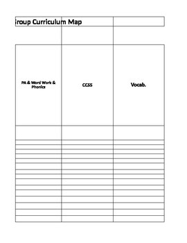 English Language Arts Curriculum Mapping Template 3rd grade