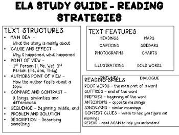 English Language Arts (ELA) Study Guide