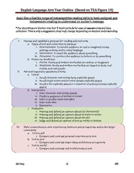 English Language Arts Outline