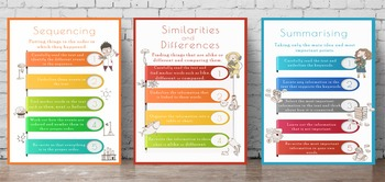 English Language Arts Posters - Comprehension Skills
