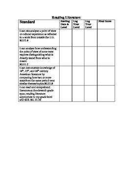 English Language Arts Progress Log 11th Grade Common Core Standards CCSS