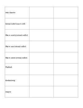 English Language Arts Semester/Year Review Packet
