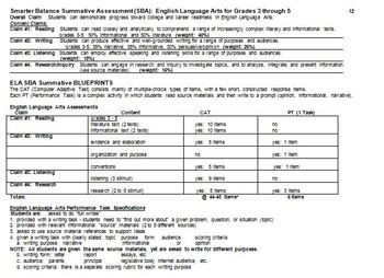 Grades 3, 4, 5 English Language Arts Standards Maps and SBA Summative Blueprints