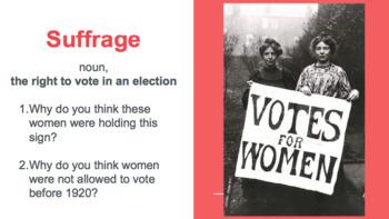 Women's History Month: English Language Development (ELD) Academic Conversations