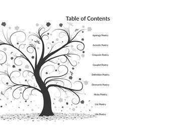 English Language Development - Poetry Unit