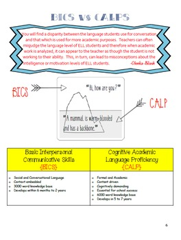 English Language Learner's Guide
