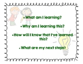 4 Learning Questions