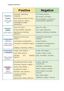 English, Language of appreciation
