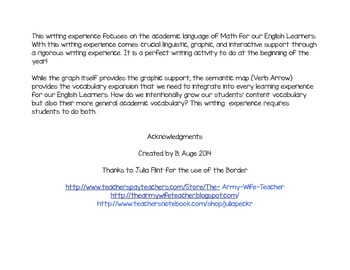 English Learner Writing Experience