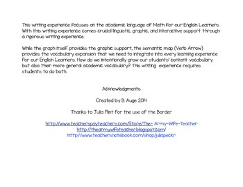 English Learner Writing Experience #2